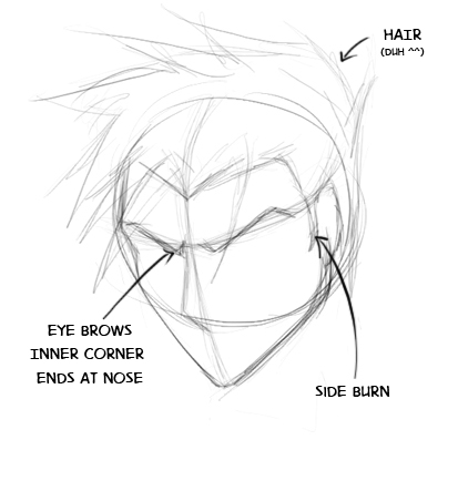 How To Draw A Cartoon Face Male