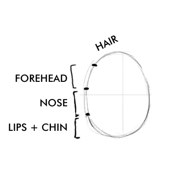 how to draw a female face side profile